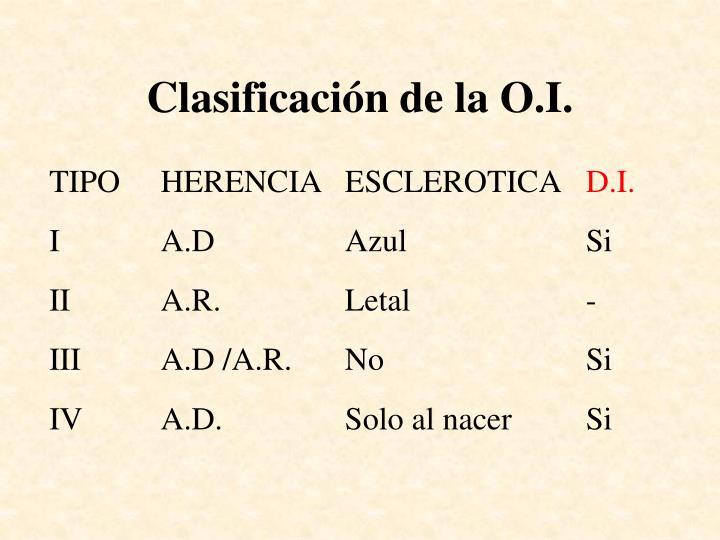Clasificación de la O.I.