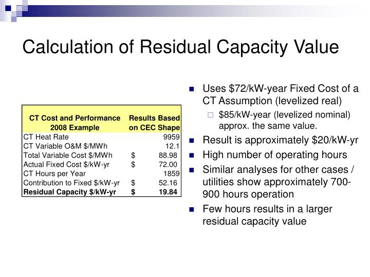 Uses $72/kW-year Fixed Cost of a CT Assumption (levelized real)