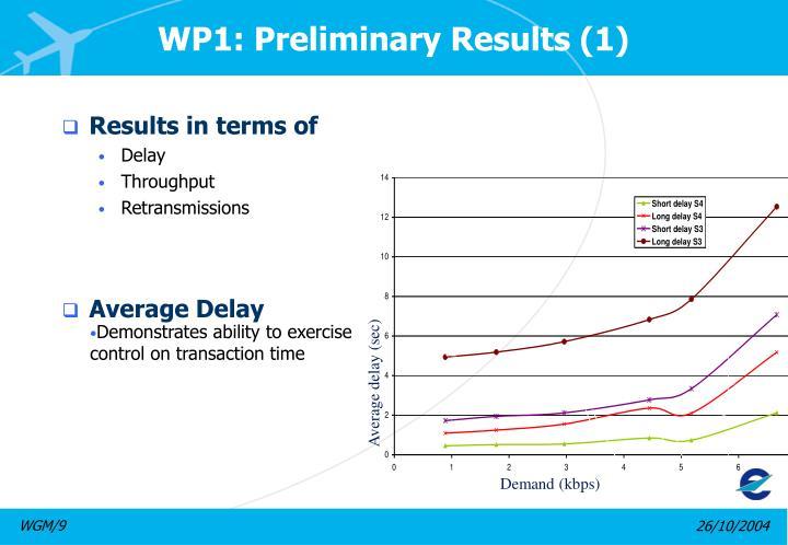 WP1: Preliminary Results (1)