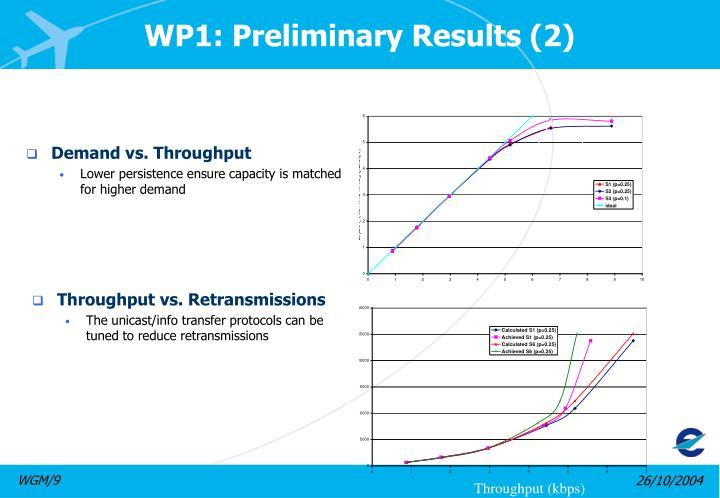WP1: Preliminary Results (2)