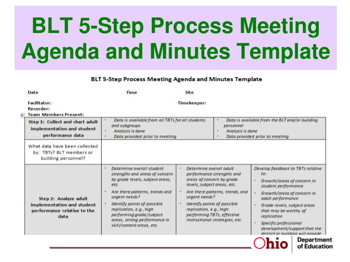 BLT 5-Step Process Meeting Agenda and Minutes Template