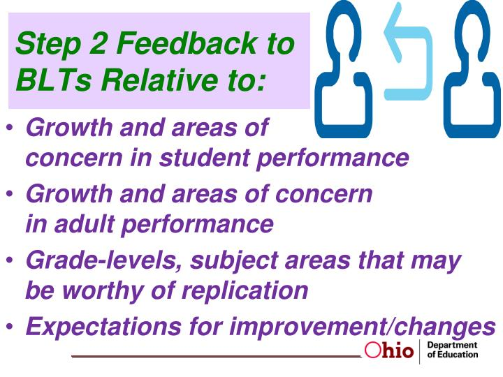 Step 2 Feedback to BLTs Relative to: