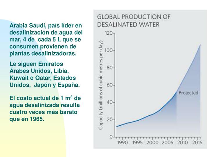 Arabia Saudí, país líder en desalinización de agua del mar, 4 de  cada 5 L que se consumen provienen de plantas desalinizadoras.