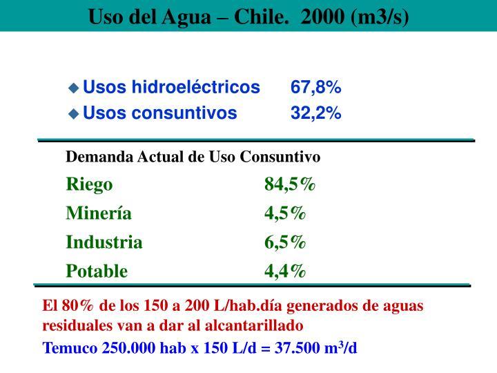 Uso del Agua – Chile.  2000 (
