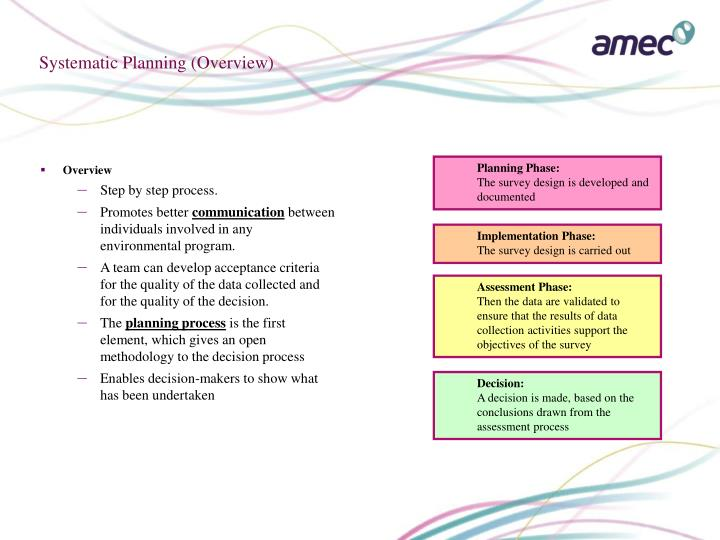 systematic instructional planning procedures The phases of the instructional systems development (isd) model i analysis analysis involves research, and the skills required to conduct a good instructional analysis are similar to those of any good investigation: thoroughness, objectivity, and a systematic approach.