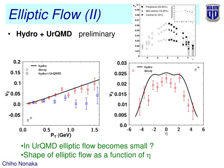 Elliptic Flow (II)