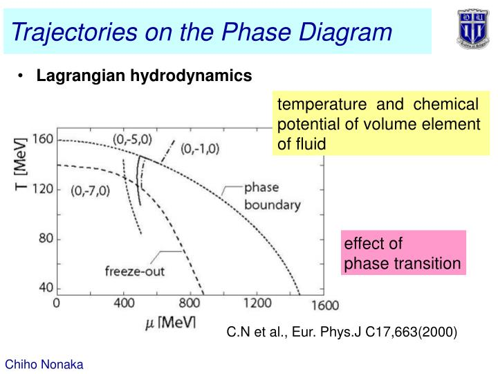 Trajectories on the Phase Diagram