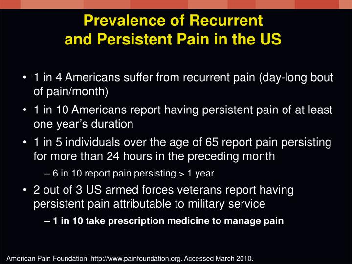 Prevalence of Recurrent