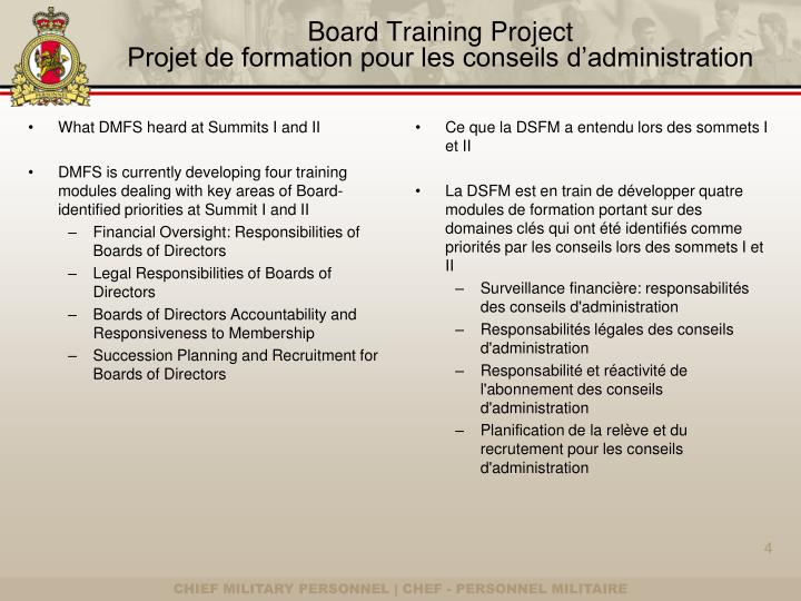 Board Training Project