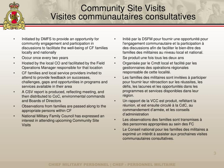 Community Site Visits