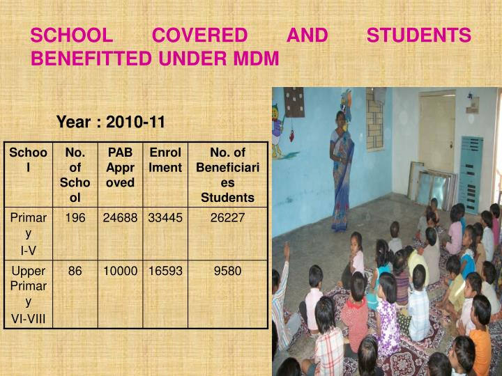 SCHOOL COVERED AND STUDENTS BENEFITTED UNDER MDM
