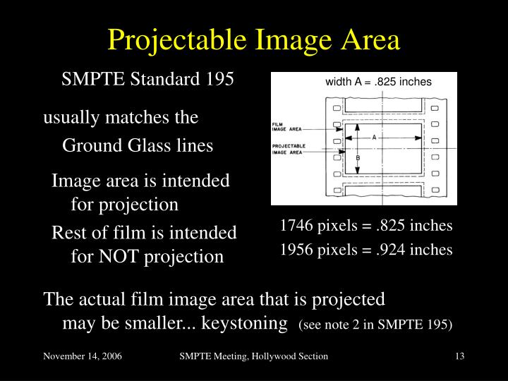 Projectable Image Area