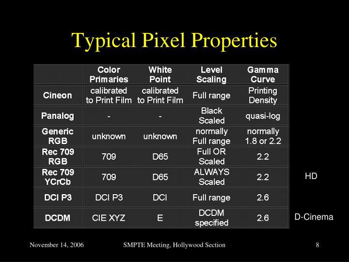 Typical Pixel Properties