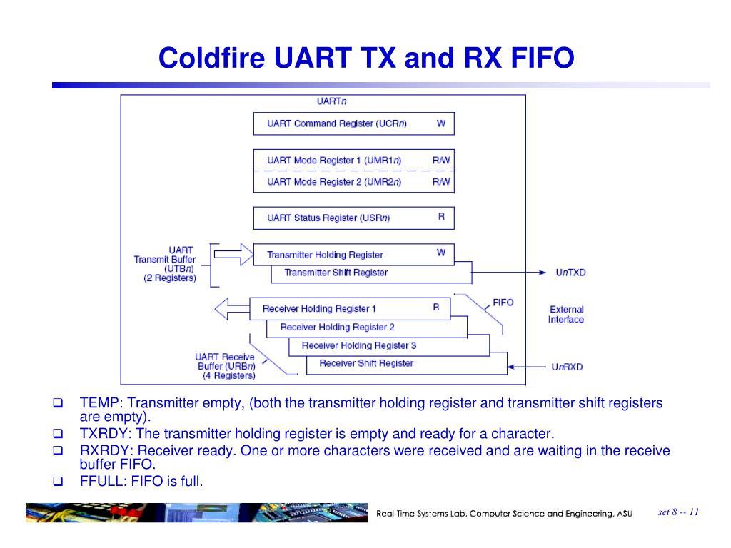 PPT - Serial Communication: UART PowerPoint Presentation