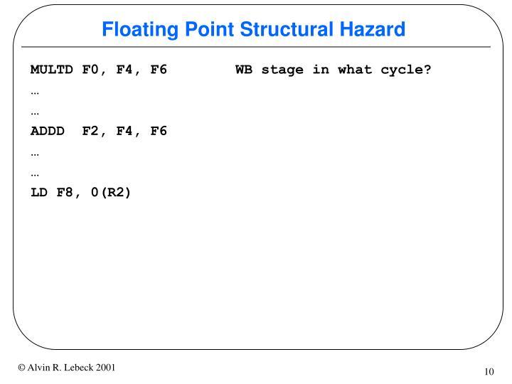 Floating Point Structural Hazard