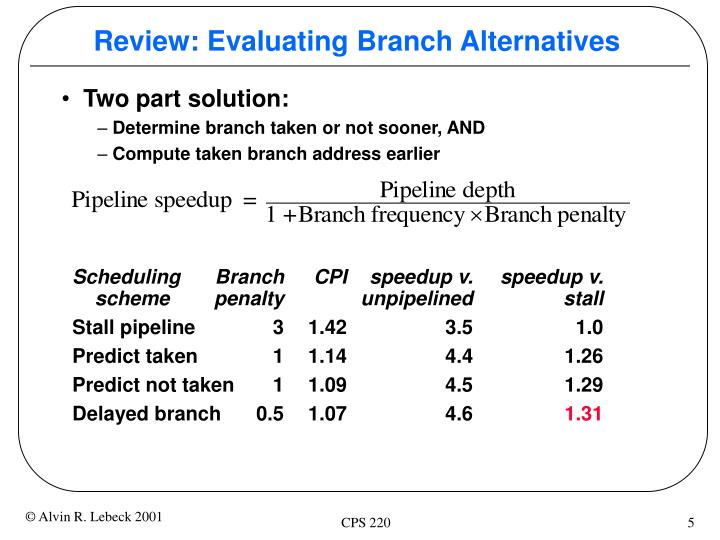 Review: Evaluating Branch Alternatives