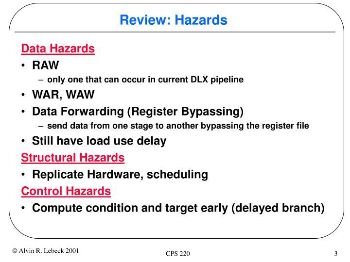Review hazards
