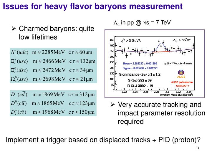Issues for heavy flavor baryons measurement