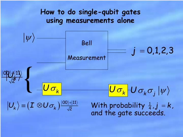 How to do single-qubit gates