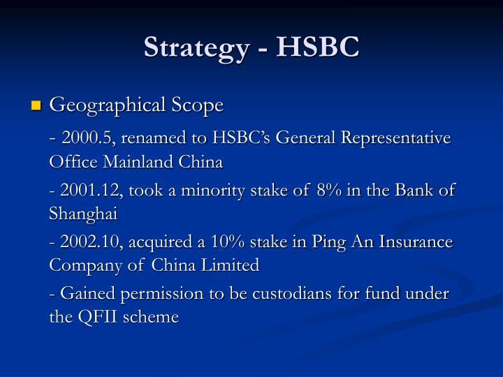 Strategy - HSBC