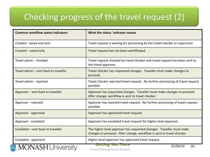 Checking progress of the travel request (2)
