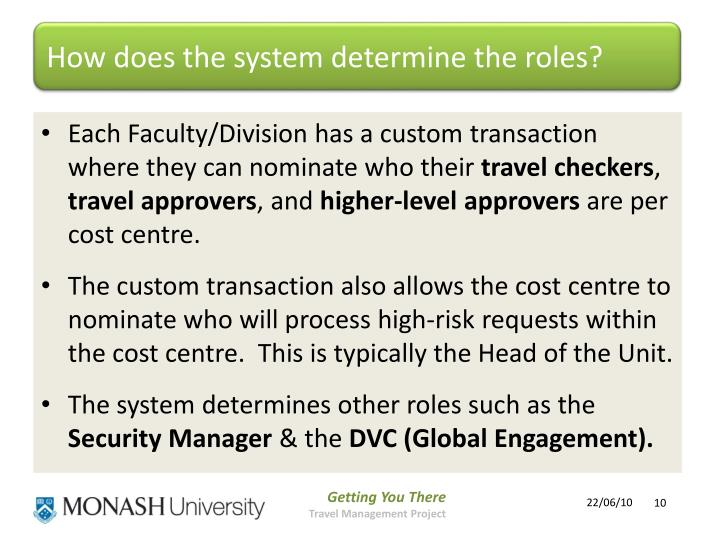 How does the system determine the roles?