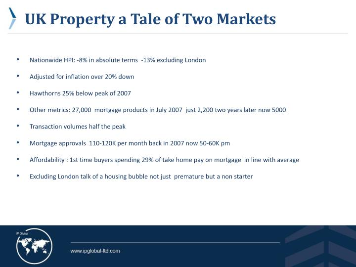 UK Property a Tale of Two Markets