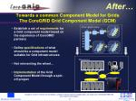 towards a common component model for grids the coregrid grid component model gcm
