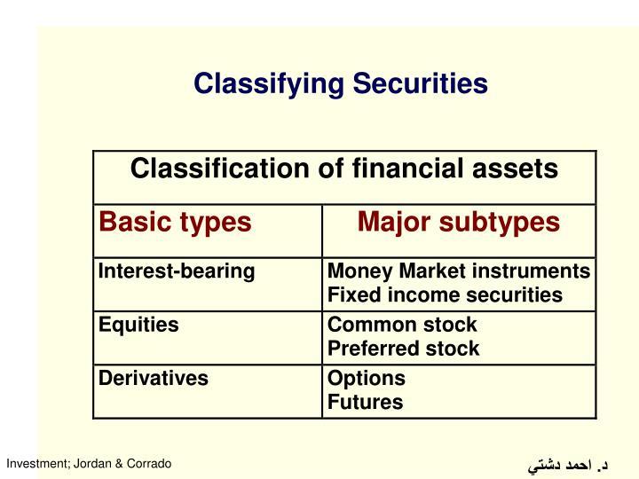 Classifying securities