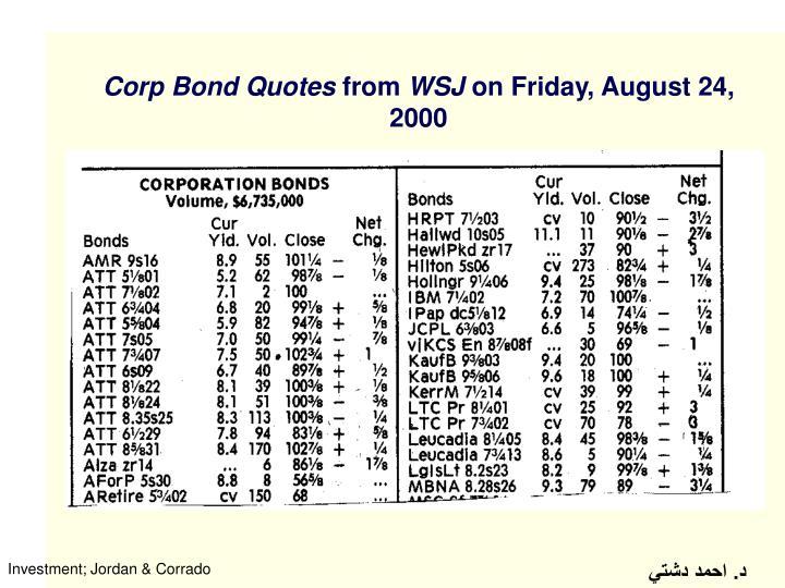 Corp Bond Quotes