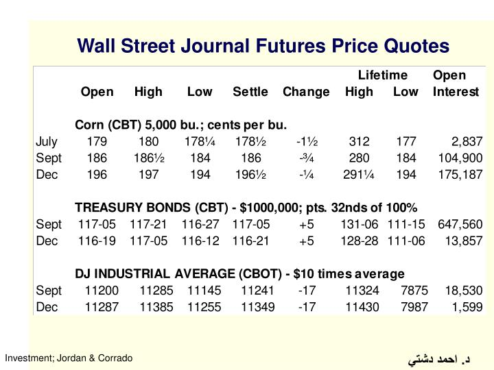 Wall Street Journal Futures Price Quotes
