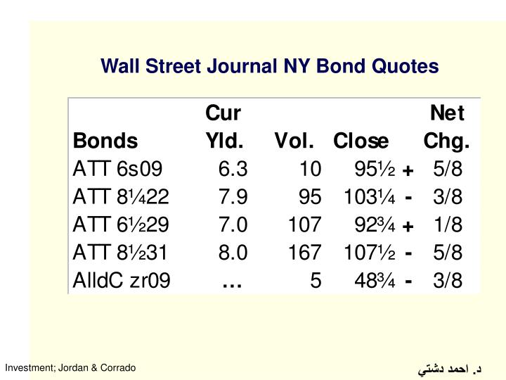 Wall Street Journal NY Bond Quotes