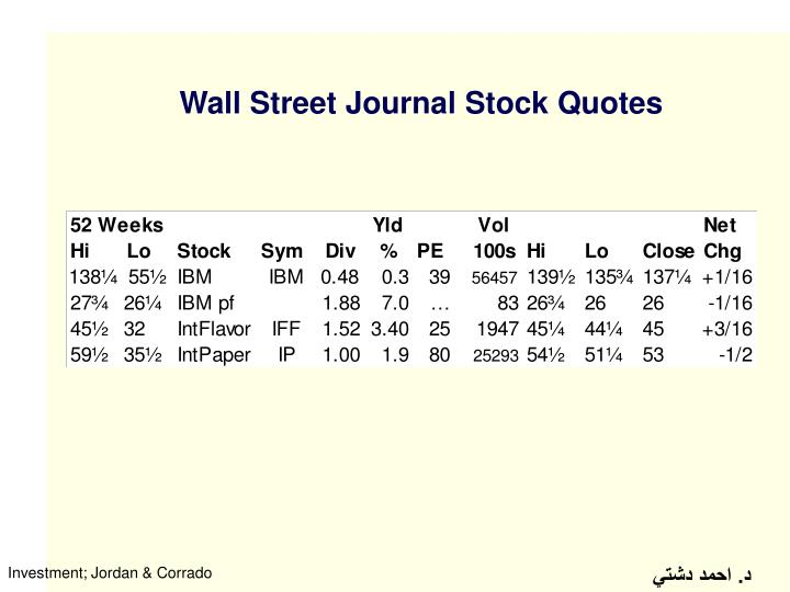 Wall Street Journal Stock Quotes