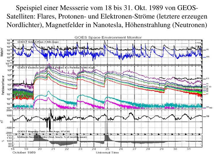 Speispiel einer Messserie vom 18 bis 31. Okt. 1989 von GEOS-Satelliten: Flares, Protonen- und Elektronen-Ströme (letztere erzeugen Nordlichter), Magnetfelder in Nanotesla, Höhenstrahlung (Neutronen)