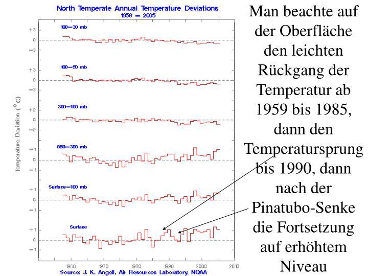 Man beachte auf der Oberfläche den leichten Rückgang der  Temperatur ab 1959 bis 1985, dann den Te...