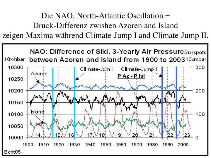 Die NAO, North-Atlantic Oscillation =