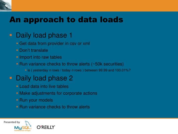 An approach to data loads