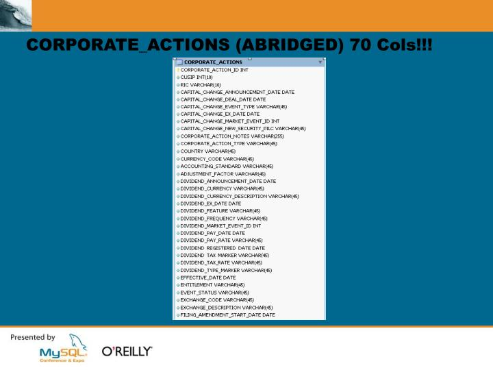 CORPORATE_ACTIONS (ABRIDGED) 70 Cols!!!
