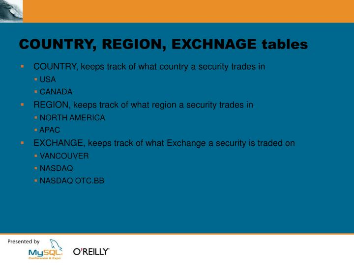 COUNTRY, REGION, EXCHNAGE tables