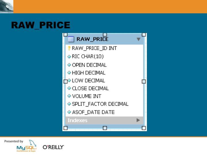 RAW_PRICE