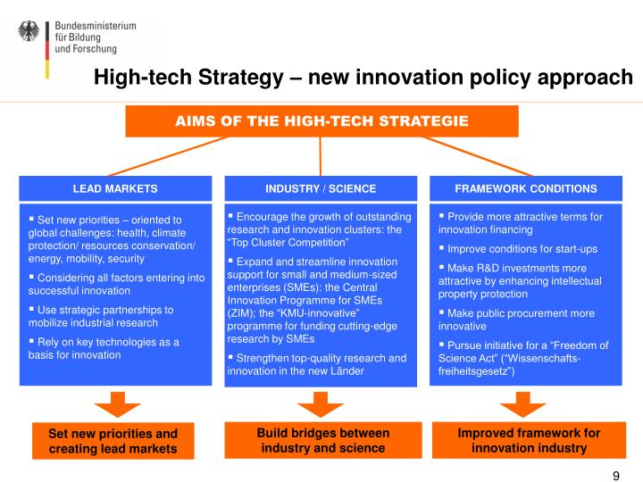 High-tech Strategy – new innovation policy approach