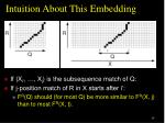 intuition about this embedding3