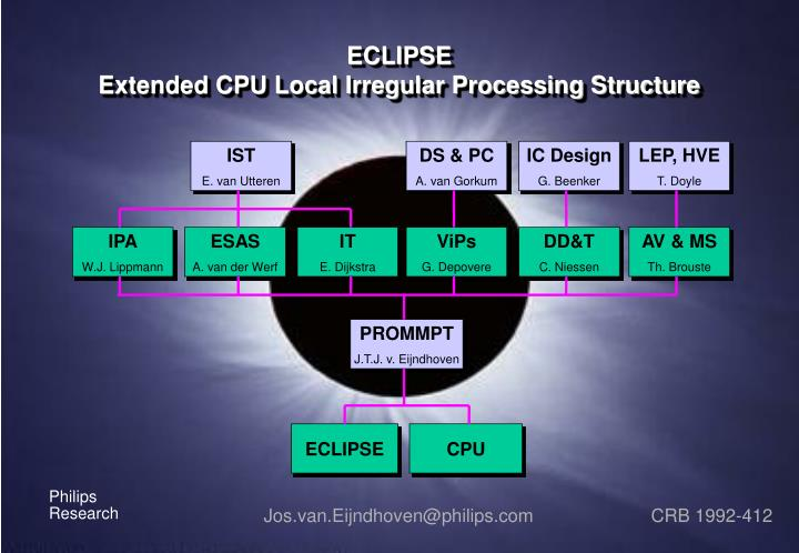 eclipse extended cpu local irregular processing structure n.