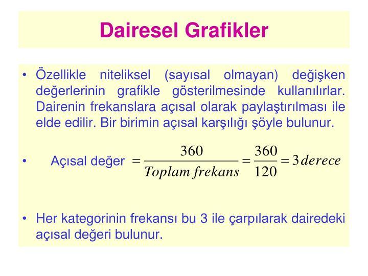 Dairesel Grafikler