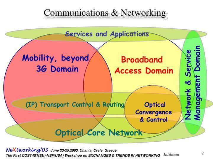 Network & Service