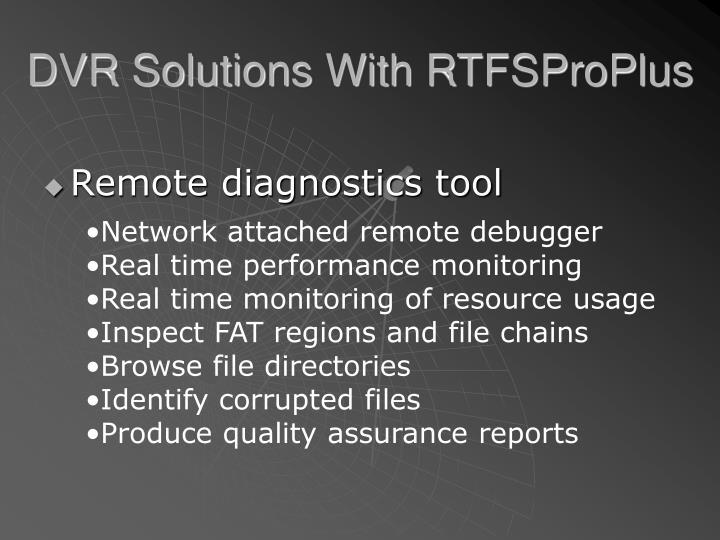 DVR Solutions With RTFSProPlus