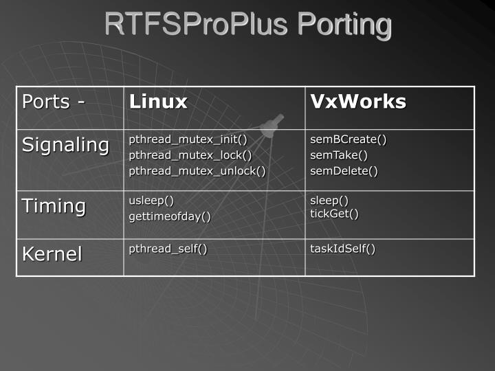 RTFSProPlus Porting