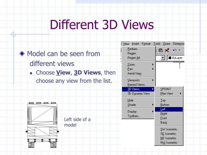 Different 3D Views
