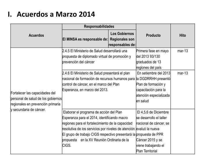 Acuerdos a marzo 2014