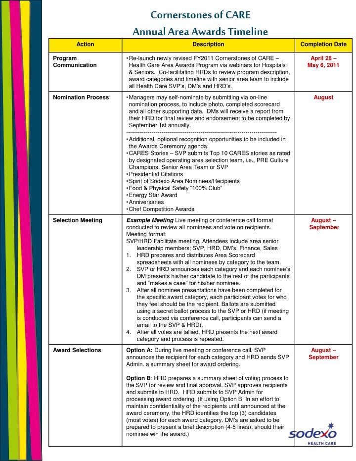 cornerstones of care annual area awards timeline n.